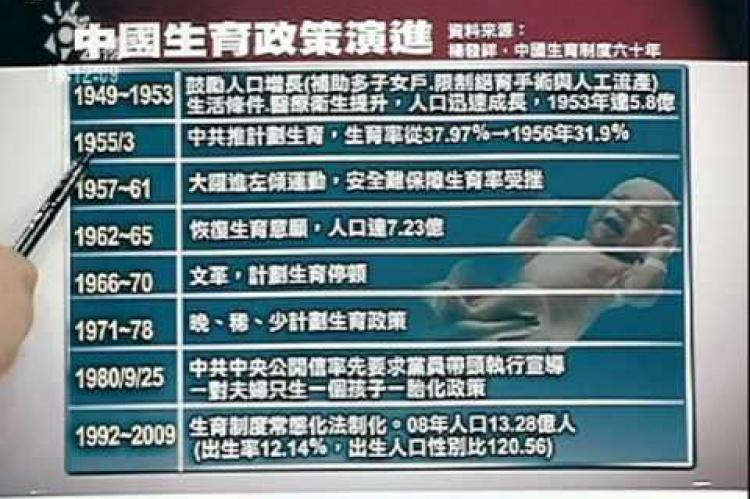 Embedded thumbnail for 中國一胎化政策三十年!!