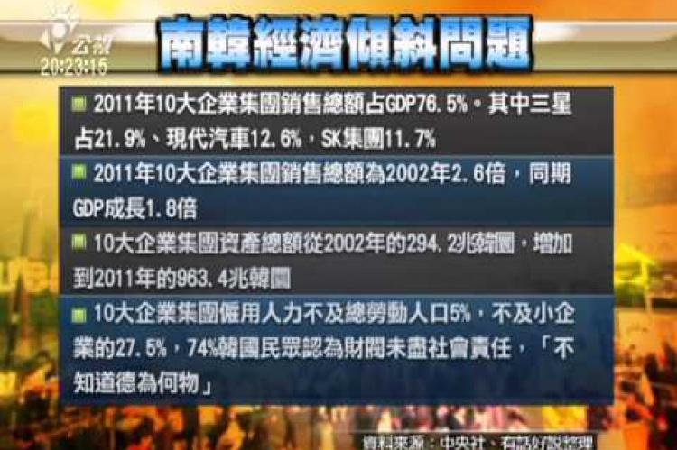 Embedded thumbnail for 韓國大選今晚揭曉!第一位女總統出爐?