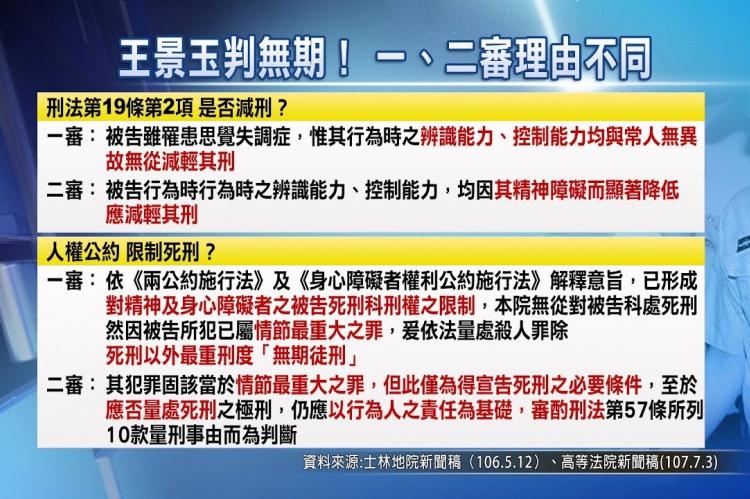 Embedded thumbnail for 小燈泡案二審宣判 王景玉無期徒刑!
