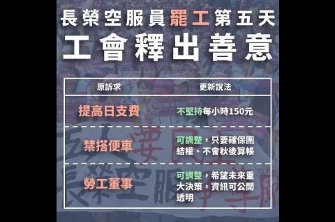 Embedded thumbnail for 長榮罷工第5天 工會:願讓步提前結束!