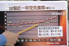 Embedded thumbnail for 國富論專題(25):景氣春燕來了?