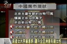 Embedded thumbnail for 中國資產泡沫化危機