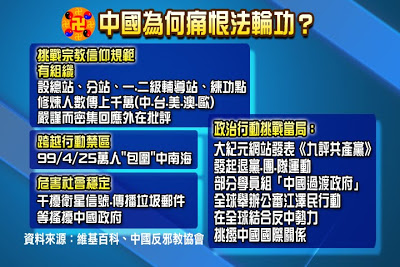 中国性别歧视观察员:你不知道的中國–中國為何痛恨法輪功? 邪教vs法門 政治vs宗教 強權的鎮壓與恐懼